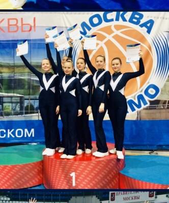 Ритмическая гимнастика для девочек